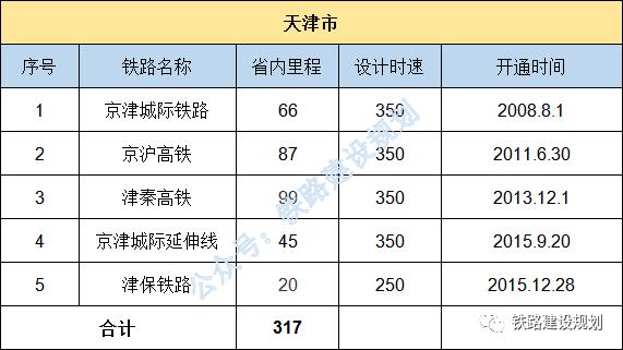 28天津.png